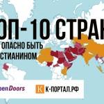 ТОП-10 стран, где опасно быть христианином