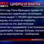 Итоги 2014 года глазами «Rome Reports»