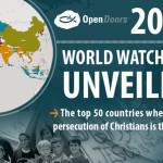 Отчёт Open Doors 2015: гонения на христиан усилились