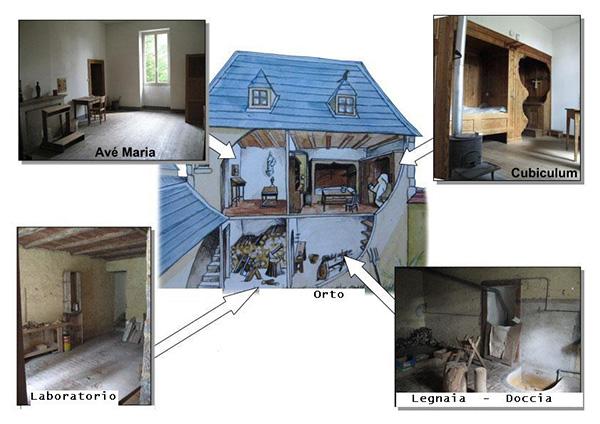 Схема кельи. Комната Аве Мария, спальня, мастерская, дровяной сарай